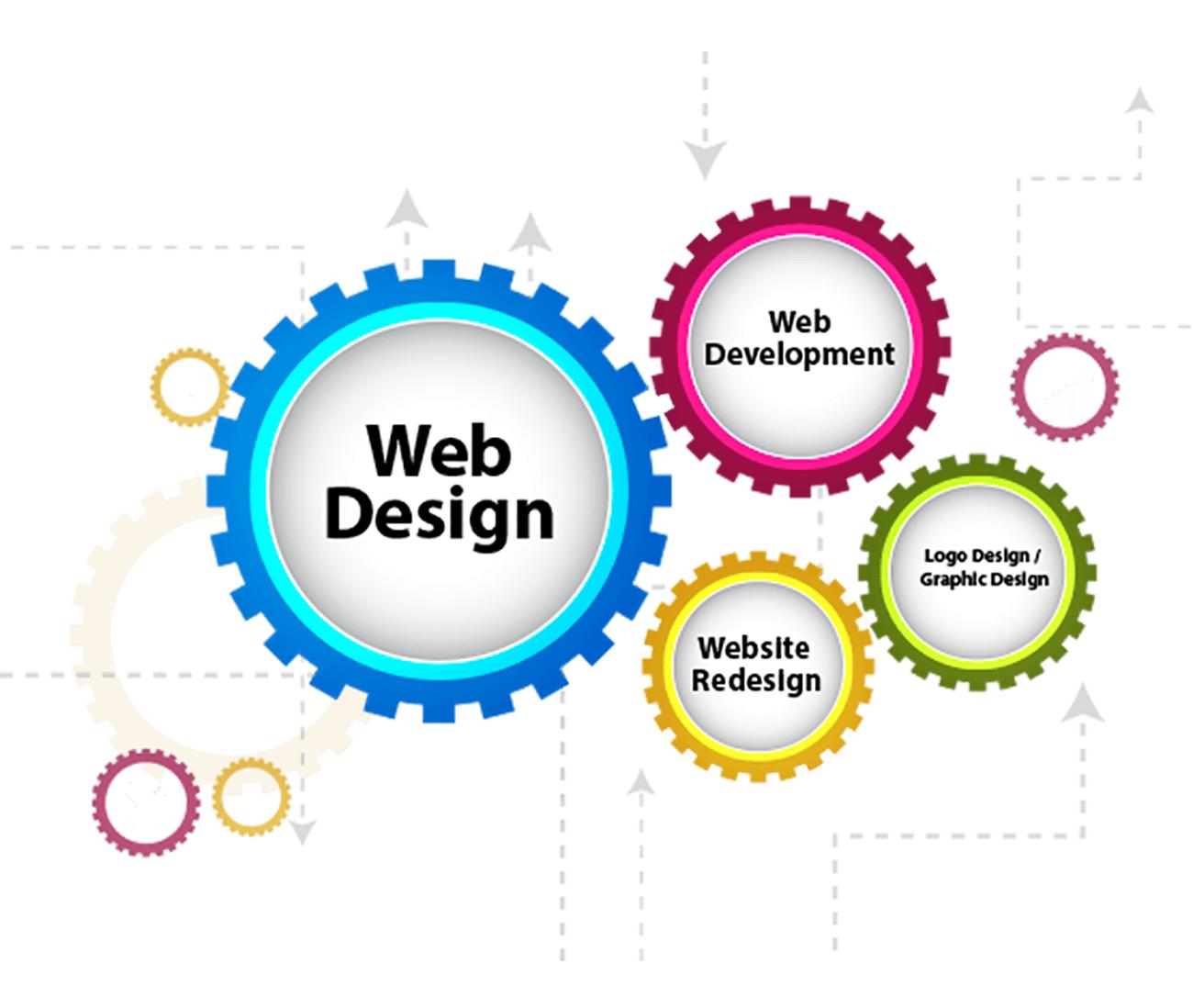 https://ml8bxbbz7pj9.i.optimole.com/kcjfi9Q.mVbO~6367f/w:auto/h:auto/q:90/https://arksstech.com/wp-content/upload/2018/06/business-seo-services-copy.png