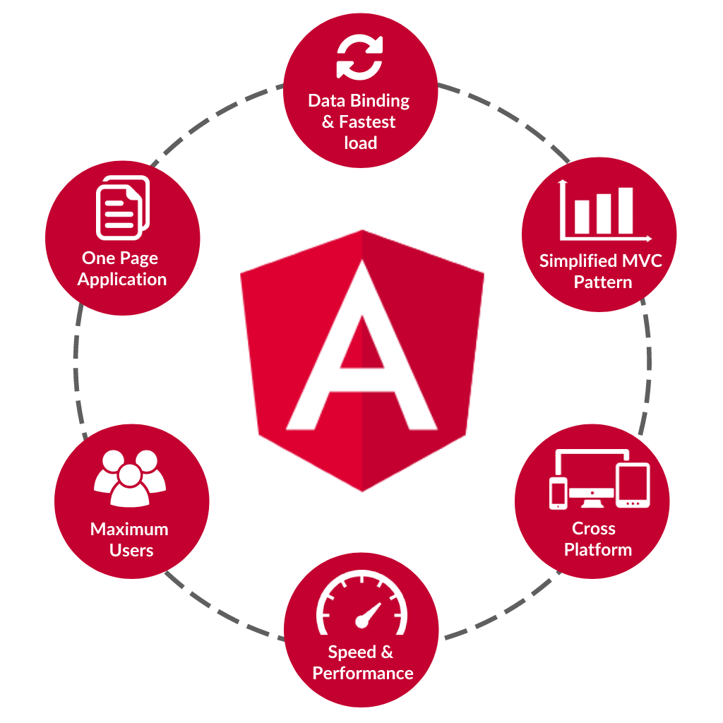 https://ml8bxbbz7pj9.i.optimole.com/kcjfi9Q.mVbO~6367f/w:auto/h:auto/q:90/https://arksstech.com/wp-content/upload/2021/03/about-angular.png